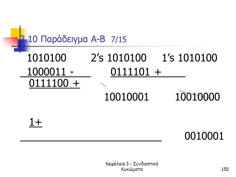 Κεφάλαιο 3 - Συνδιαστικά Κυκώματα150 3.10 Παράδειγμα A-B 7/15 1010100 2's 10101001's 1010100 1000011 - 0111101 + 0111100 + 10010001 10010000 1+ 001000