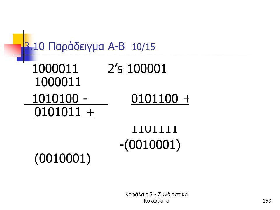 Κεφάλαιο 3 - Συνδιαστικά Κυκώματα153 3.10 Παράδειγμα A-B 10/15 1000011 2's 1000011 1's 1000011 1010100 - 0101100 + 0101011 + 1101111 1101110 -(0010001