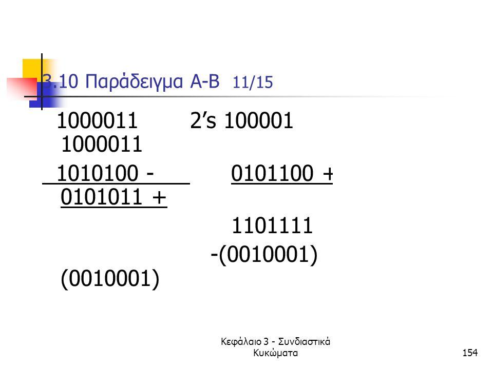 Κεφάλαιο 3 - Συνδιαστικά Κυκώματα154 3.10 Παράδειγμα A-B 11/15 1000011 2's 1000011 1's 1000011 1010100 - 0101100 + 0101011 + 1101111 1101110 -(0010001