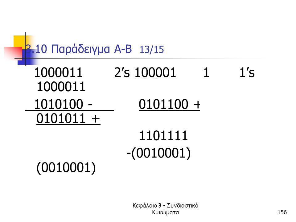 Κεφάλαιο 3 - Συνδιαστικά Κυκώματα156 3.10 Παράδειγμα A-B 13/15 1000011 2's 1000011 1's 1000011 1010100 - 0101100 + 0101011 + 1101111 1101110 -(0010001