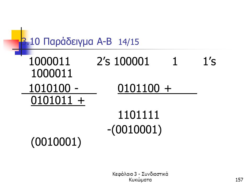 Κεφάλαιο 3 - Συνδιαστικά Κυκώματα157 3.10 Παράδειγμα A-B 14/15 1000011 2's 1000011 1's 1000011 1010100 - 0101100 + 0101011 + 1101111 1101110 -(0010001