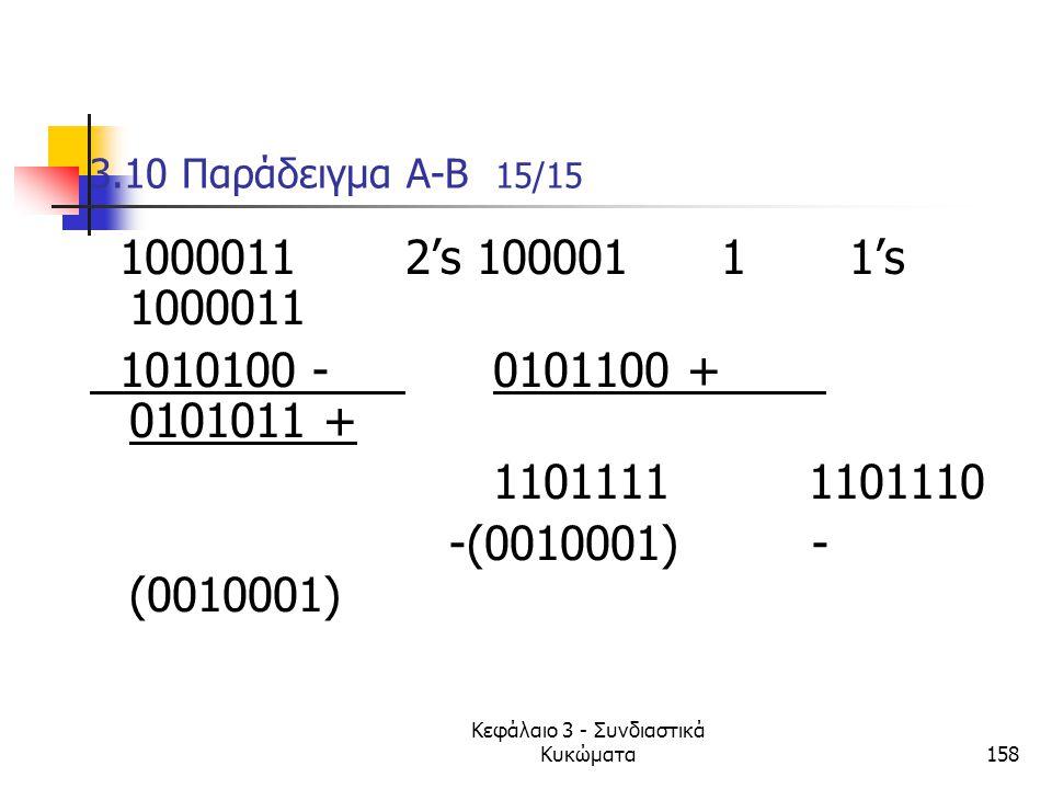 Κεφάλαιο 3 - Συνδιαστικά Κυκώματα158 3.10 Παράδειγμα A-B 15/15 1000011 2's 1000011 1's 1000011 1010100 - 0101100 + 0101011 + 1101111 1101110 -(0010001