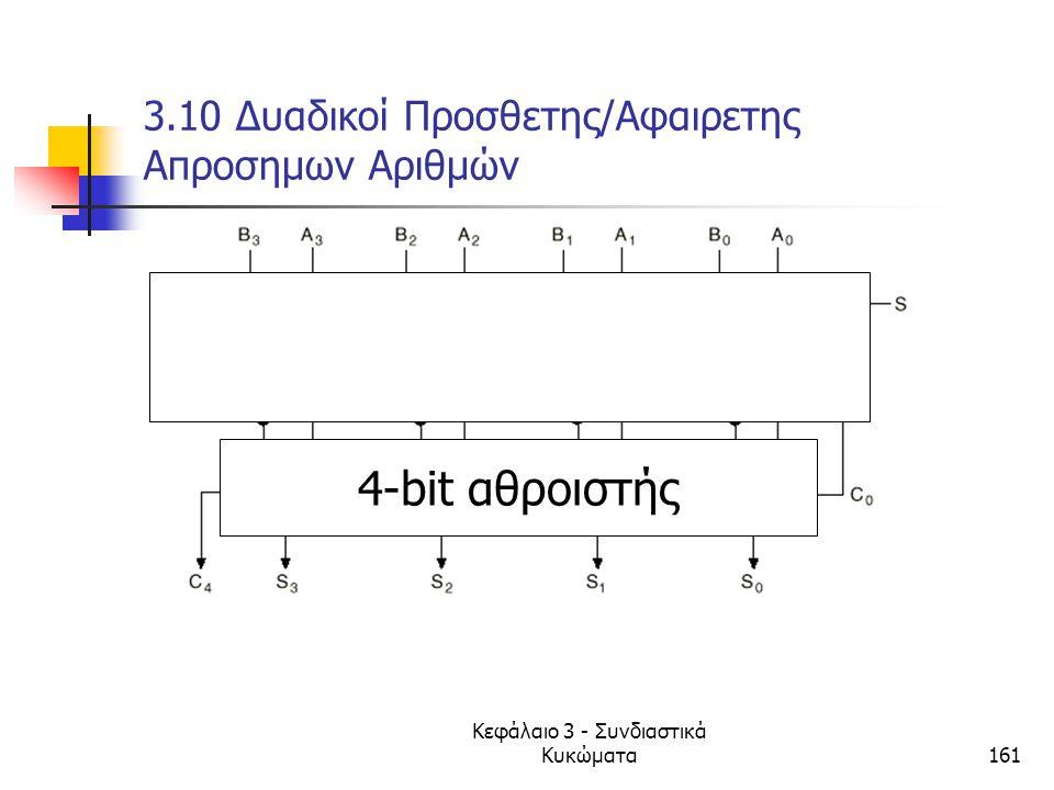 Κεφάλαιο 3 - Συνδιαστικά Κυκώματα161 3.10 Δυαδικοί Προσθετης/Αφαιρετης Απροσημων Αριθμών 4-bit αθροιστής
