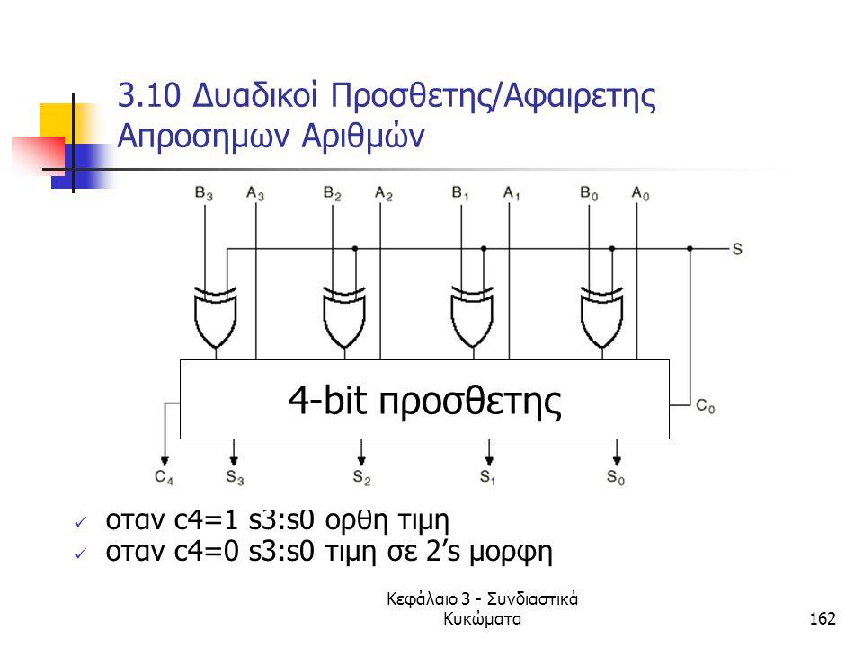 Κεφάλαιο 3 - Συνδιαστικά Κυκώματα162 3.10 Δυαδικοί Προσθετης/Αφαιρετης Απροσημων Αριθμών οταν c4=1 s3:s0 ορθη τιμη οταν c4=0 s3:s0 τιμη σε 2's μορφη 4