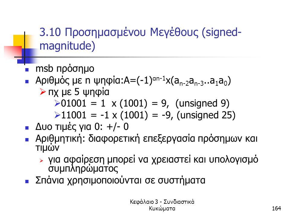 Κεφάλαιο 3 - Συνδιαστικά Κυκώματα164 3.10 Προσημασμένου Μεγέθους (signed- magnitude) msb πρόσημο Aριθμός με n ψηφία:Α=(-1) αn-1 x(a n-2 a n-3..a 1 a 0
