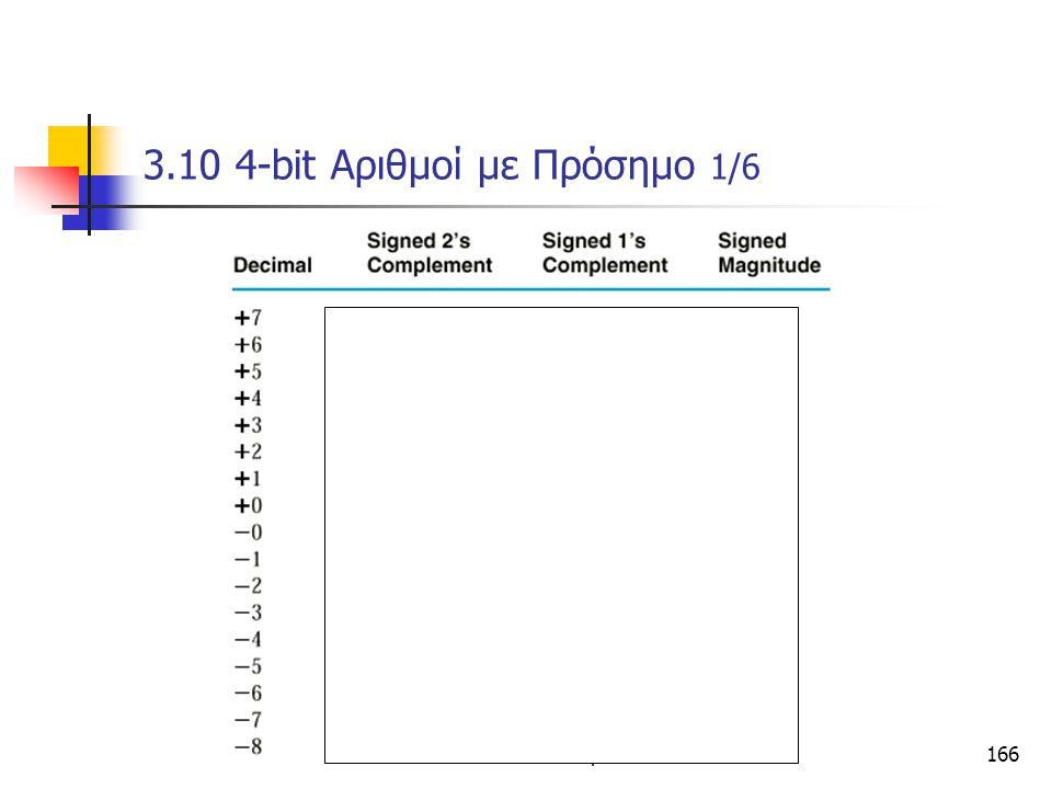 Κεφάλαιο 3 - Συνδιαστικά Κυκώματα166 3.10 4-bit Αριθμοί με Πρόσημο 1/6