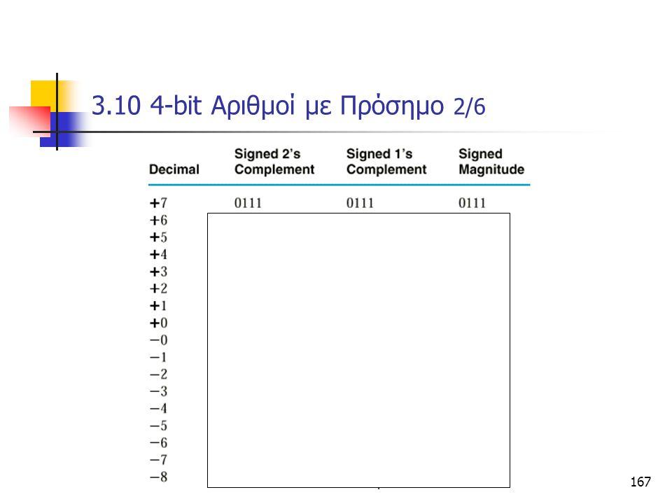 Κεφάλαιο 3 - Συνδιαστικά Κυκώματα167 3.10 4-bit Αριθμοί με Πρόσημο 2/6