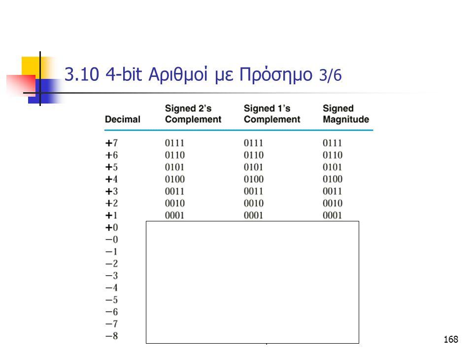 Κεφάλαιο 3 - Συνδιαστικά Κυκώματα168 3.10 4-bit Αριθμοί με Πρόσημο 3/6