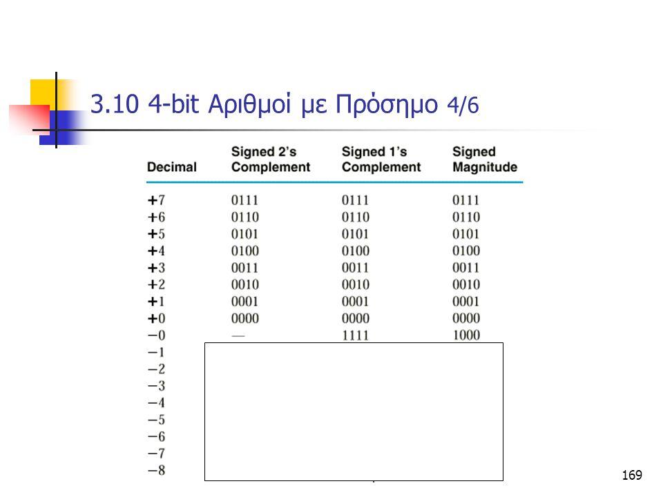 Κεφάλαιο 3 - Συνδιαστικά Κυκώματα169 3.10 4-bit Αριθμοί με Πρόσημο 4/6