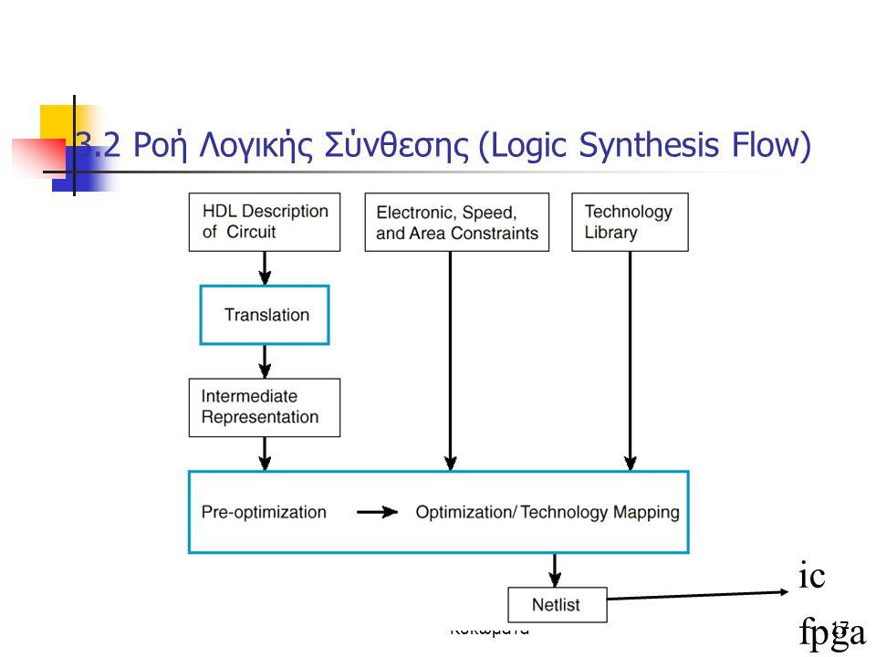 Κεφάλαιο 3 - Συνδιαστικά Κυκώματα17 3.2 Ροή Λογικής Σύνθεσης (Logic Synthesis Flow) ic fpga