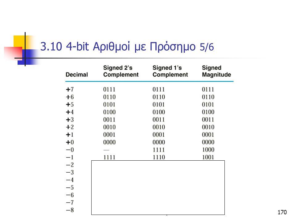 Κεφάλαιο 3 - Συνδιαστικά Κυκώματα170 3.10 4-bit Αριθμοί με Πρόσημο 5/6