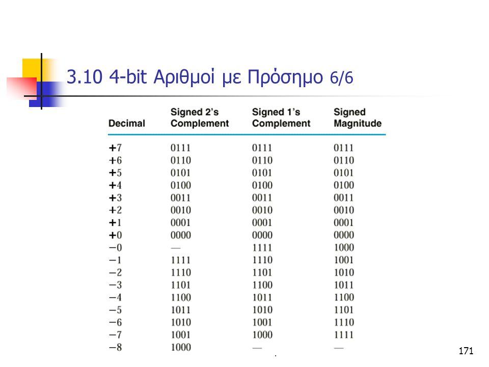 Κεφάλαιο 3 - Συνδιαστικά Κυκώματα171 3.10 4-bit Αριθμοί με Πρόσημο 6/6