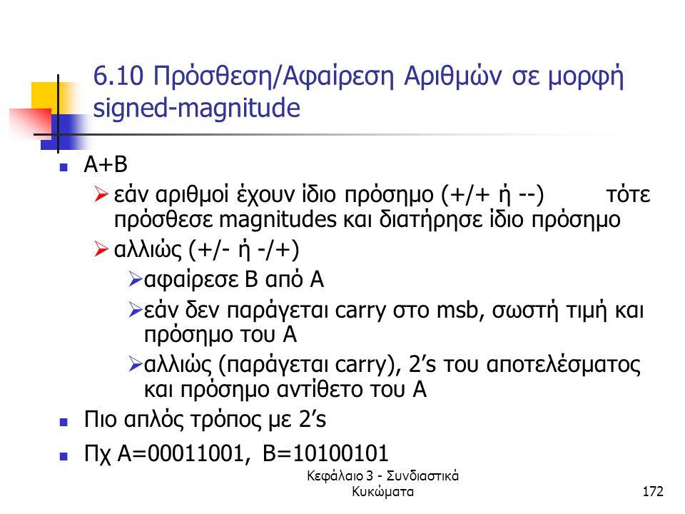 Κεφάλαιο 3 - Συνδιαστικά Κυκώματα172 6.10 Πρόσθεση/Αφαίρεση Αριθμών σε μορφή signed-magnitude Α+Β  εάν αριθμοί έχουν ίδιο πρόσημο (+/+ ή --) τότε πρό