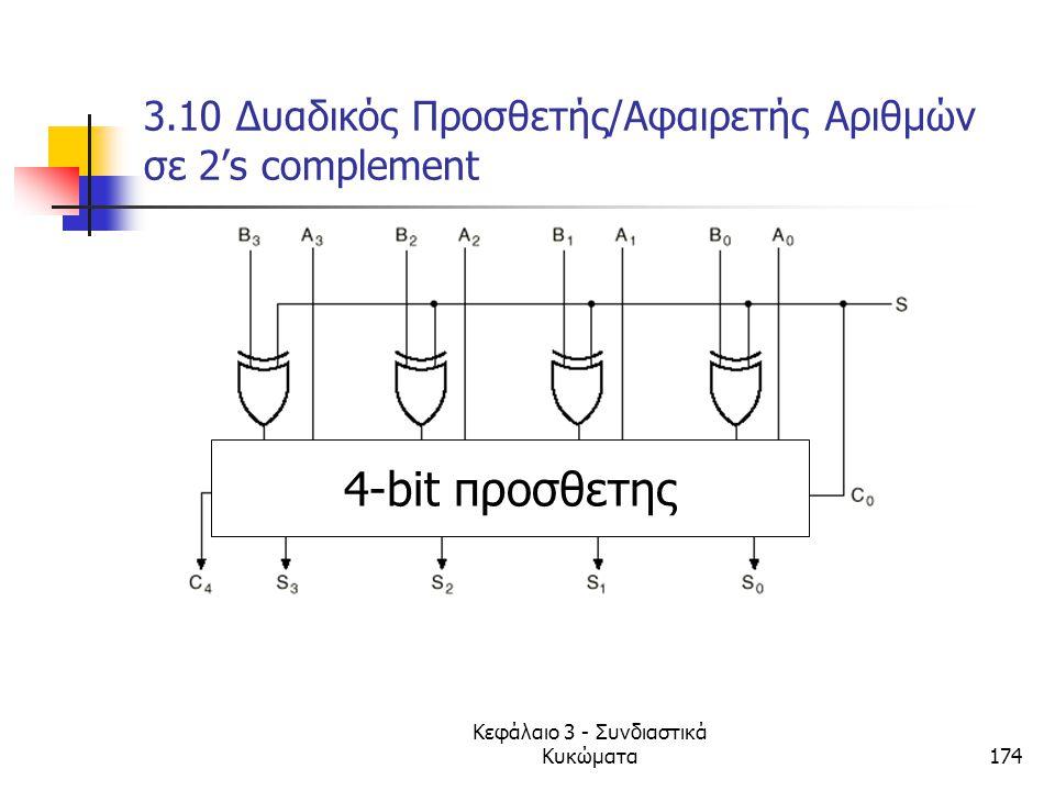 Κεφάλαιο 3 - Συνδιαστικά Κυκώματα174 3.10 Δυαδικός Προσθετής/Αφαιρετής Αριθμών σε 2's complement 4-bit προσθετης