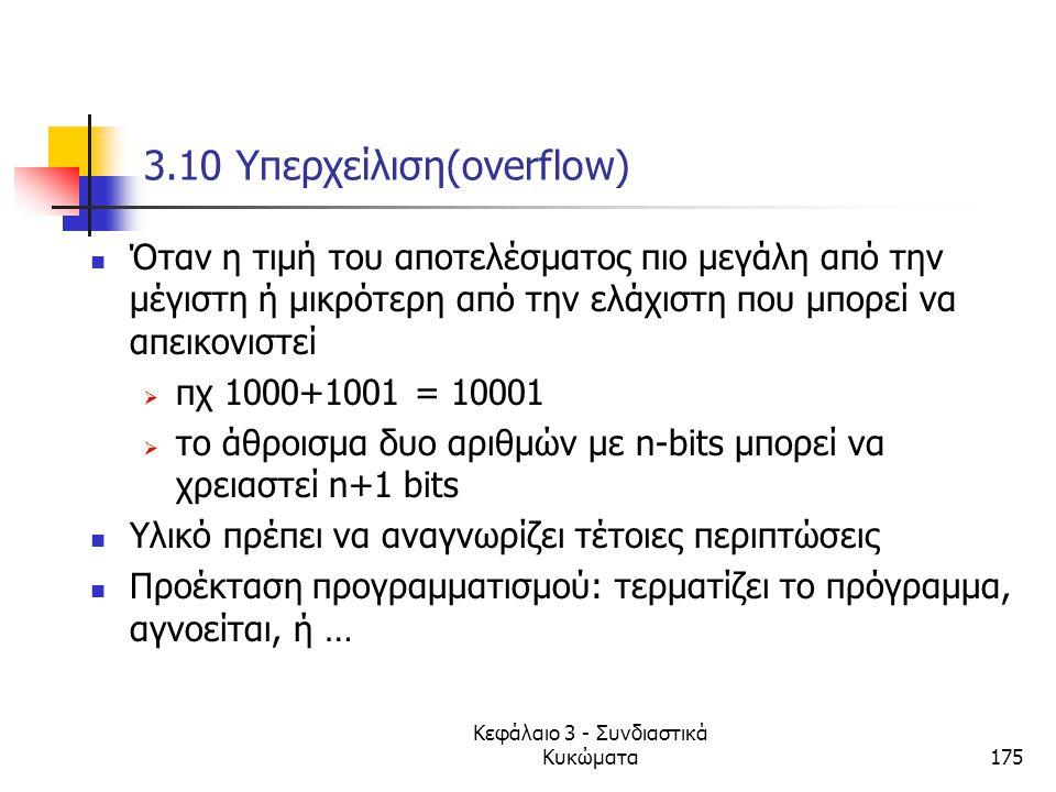 Κεφάλαιο 3 - Συνδιαστικά Κυκώματα175 3.10 Yπερχείλιση(overflow) Όταν η τιμή του αποτελέσματος πιο μεγάλη από την μέγιστη ή μικρότερη από την ελάχιστη