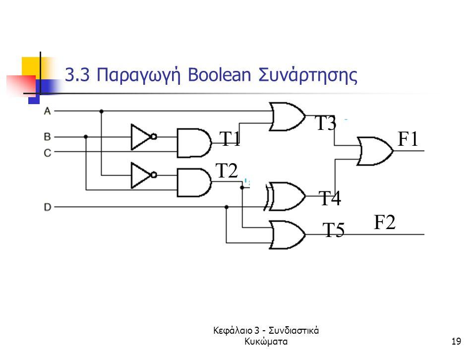 Κεφάλαιο 3 - Συνδιαστικά Κυκώματα19 3.3 Παραγωγή Boolean Συνάρτησης Τ1 Τ2 Τ5 Τ3 Τ4 F1 F2