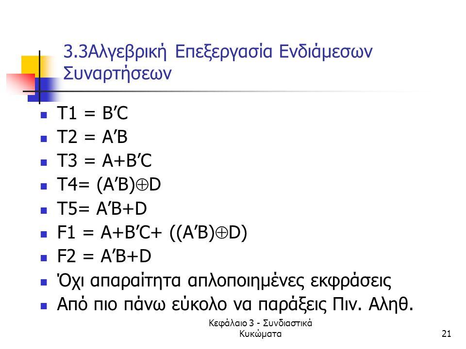 Κεφάλαιο 3 - Συνδιαστικά Κυκώματα21 3.3Αλγεβρική Επεξεργασία Ενδιάμεσων Συναρτήσεων T1 = B'C T2 = A'B T3 = A+Β'C T4= (A'B)  D T5= A'B+D F1 = A+Β'C+ (