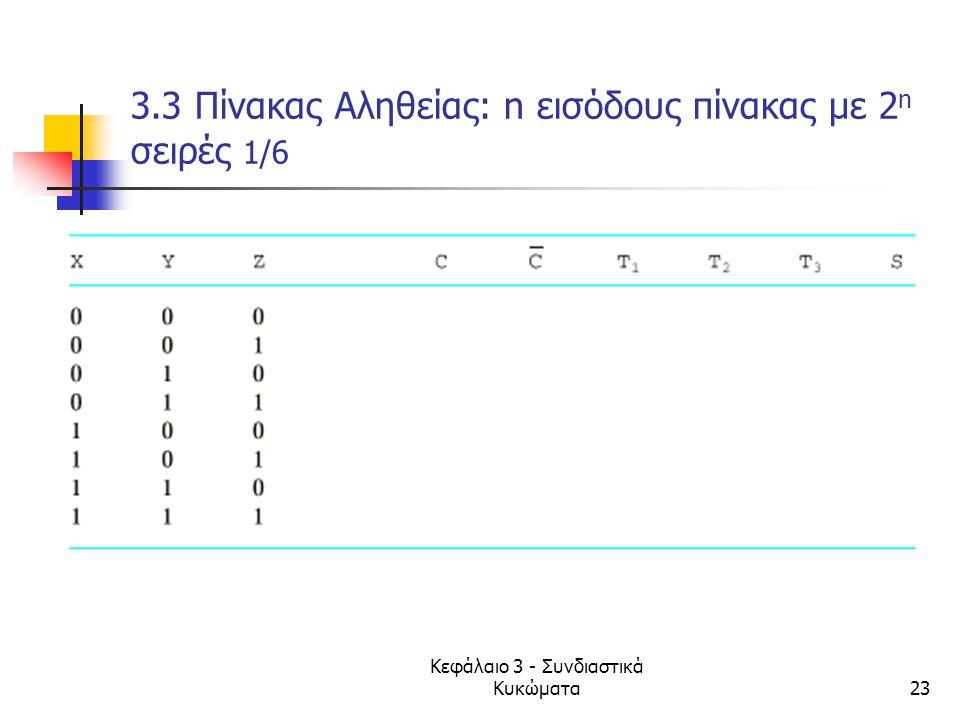 Κεφάλαιο 3 - Συνδιαστικά Κυκώματα23 3.3 Πίνακας Αληθείας: n εισόδους πίνακας με 2 n σειρές 1/6