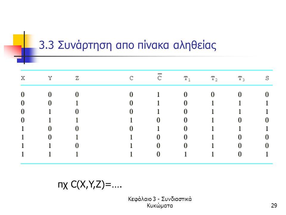 Κεφάλαιο 3 - Συνδιαστικά Κυκώματα29 3.3 Συνάρτηση απο πίνακα αληθείας πχ C(X,Y,Z)=….