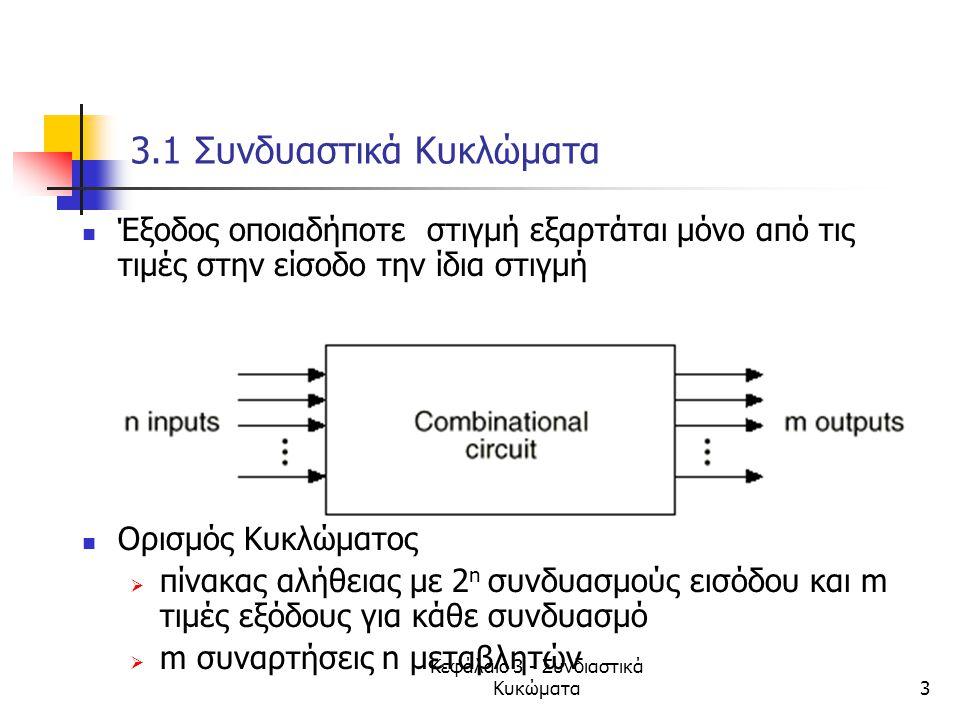 Κεφάλαιο 3 - Συνδιαστικά Κυκώματα3 3.1 Συνδυαστικά Κυκλώματα Έξοδος οποιαδήποτε στιγμή εξαρτάται μόνο από τις τιμές στην είσοδο την ίδια στιγμή Ορισμό