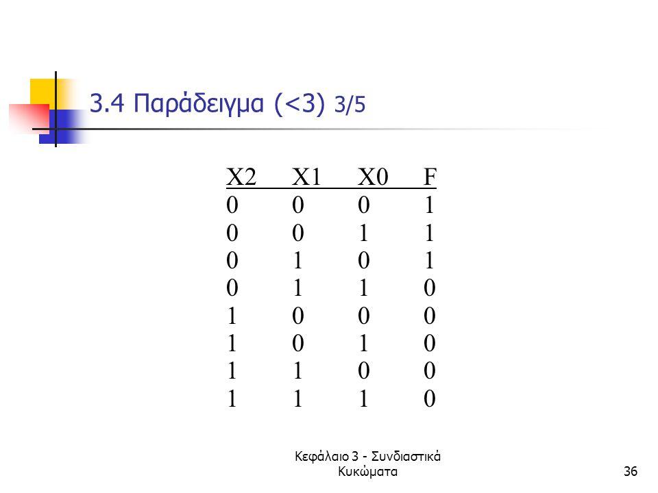 Κεφάλαιο 3 - Συνδιαστικά Κυκώματα36 3.4 Παράδειγμα (<3) 3/5 X2X1 X0F 0001 0011 0101 0110 1000 1010 1100 1110