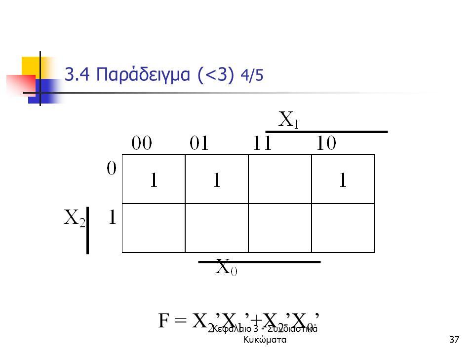 Κεφάλαιο 3 - Συνδιαστικά Κυκώματα37 3.4 Παράδειγμα (<3) 4/5 F = X 2 'X 1 '+X 2 'X 0 '