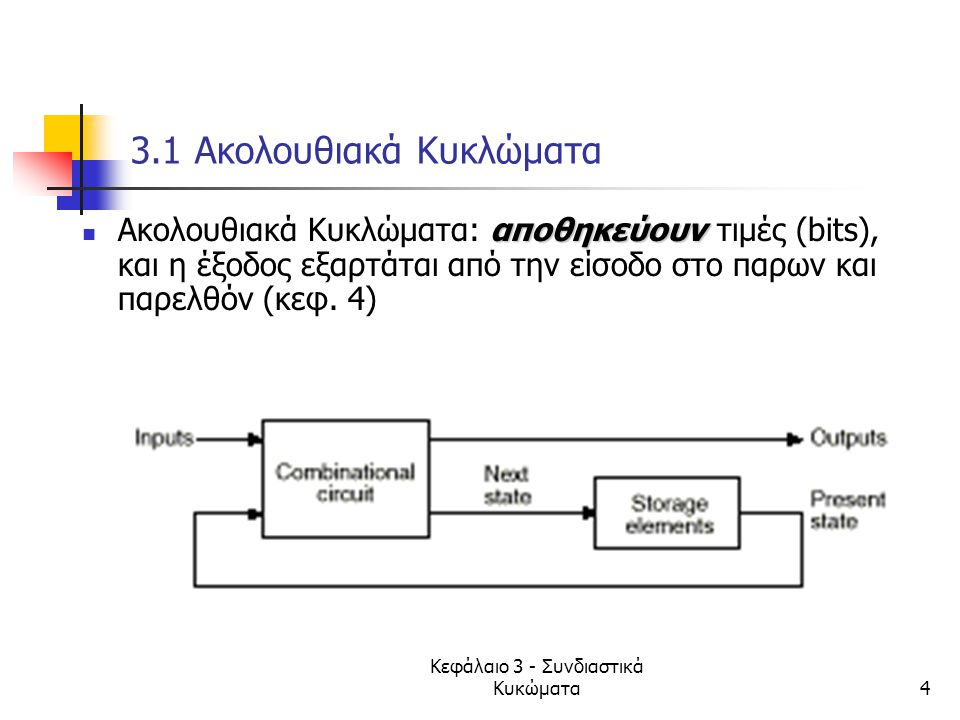 Κεφάλαιο 3 - Συνδιαστικά Κυκώματα4 3.1 Ακολουθιακά Κυκλώματα αποθηκεύουν Ακολουθιακά Κυκλώματα: αποθηκεύουν τιμές (bits), και η έξοδος εξαρτάται από τ