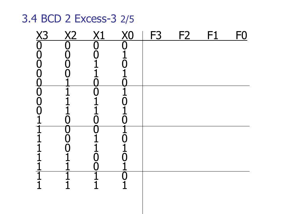 3.4 ΒCD 2 Excess-3 2/5 X3X2X1 X0F3F2F1F0 0000 0001 0010 0011 0100 0101 0110 0111 1000 1001 1010 1011 1100 1101 1110 1111