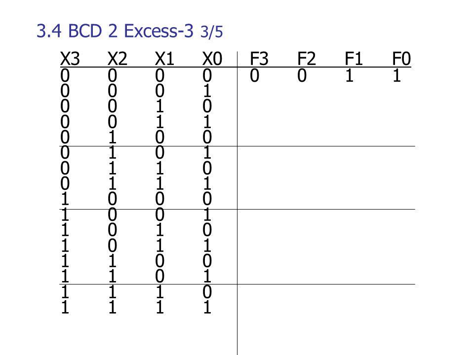 3.4 ΒCD 2 Excess-3 3/5 X3X2X1 X0F3F2F1F0 00000011 0001 0010 0011 0100 0101 0110 0111 1000 1001 1010 1011 1100 1101 1110 1111