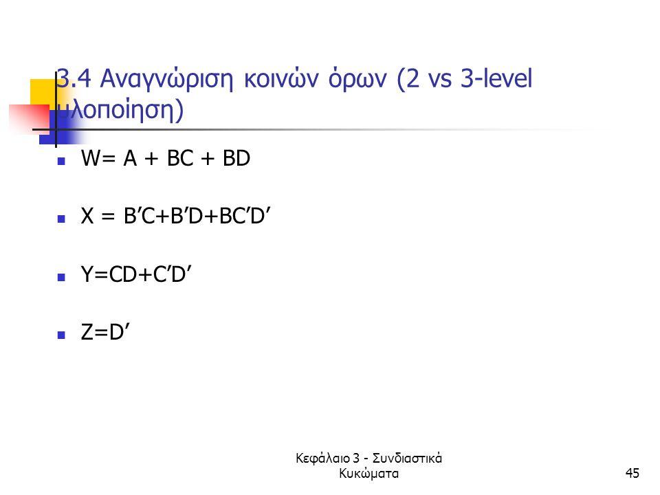 Κεφάλαιο 3 - Συνδιαστικά Κυκώματα45 3.4 Αναγνώριση κοινών όρων (2 vs 3-level υλοποίηση) W= A + BC + BD X = B'C+B'D+BC'D' Y=CD+C'D' Z=D'