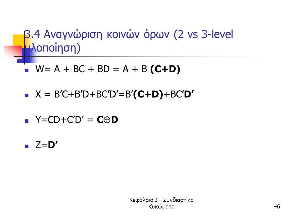 Κεφάλαιο 3 - Συνδιαστικά Κυκώματα46 3.4 Αναγνώριση κοινών όρων (2 vs 3-level υλοποίηση) W= A + BC + BD = A + B (C+D) X = B'C+B'D+BC'D'=B'(C+D)+BC'D' Y