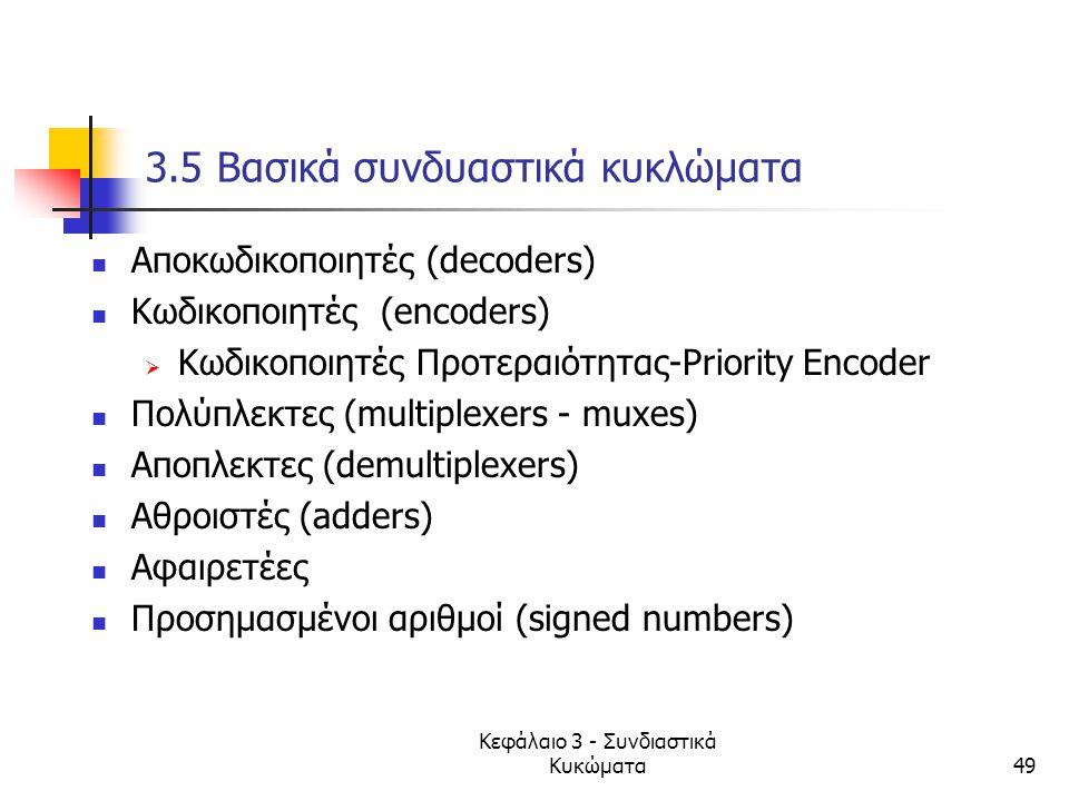 Κεφάλαιο 3 - Συνδιαστικά Κυκώματα49 3.5 Βασικά συνδυαστικά κυκλώματα Αποκωδικοποιητές (decoders) Κωδικοποιητές (encoders)  Κωδικοποιητές Προτεραιότητ