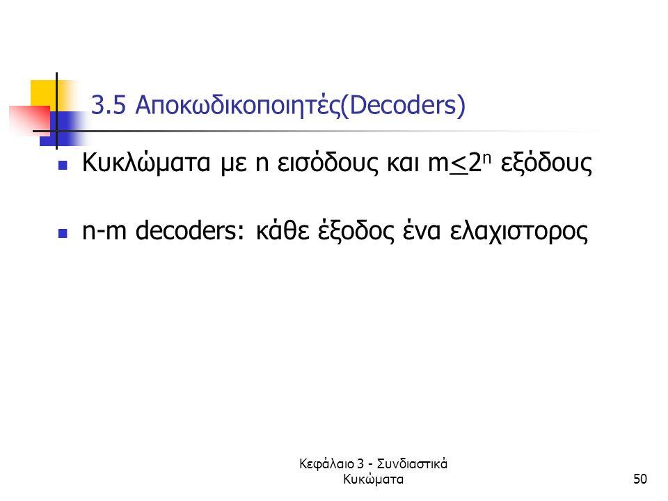 Κεφάλαιο 3 - Συνδιαστικά Κυκώματα50 3.5 Αποκωδικοποιητές(Decoders) Κυκλώματα με n εισόδους και m<2 n εξόδους n-m decoders: κάθε έξοδος ένα ελαχιστορος