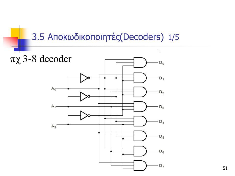 Κεφάλαιο 3 - Συνδιαστικά Κυκώματα51 3.5 Αποκωδικοποιητές(Decoders) 1/5 πχ 3-8 decoder