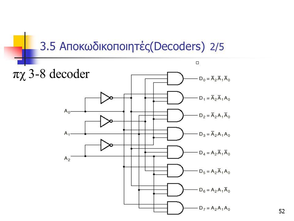 Κεφάλαιο 3 - Συνδιαστικά Κυκώματα52 3.5 Αποκωδικοποιητές(Decoders) 2/5 πχ 3-8 decoder
