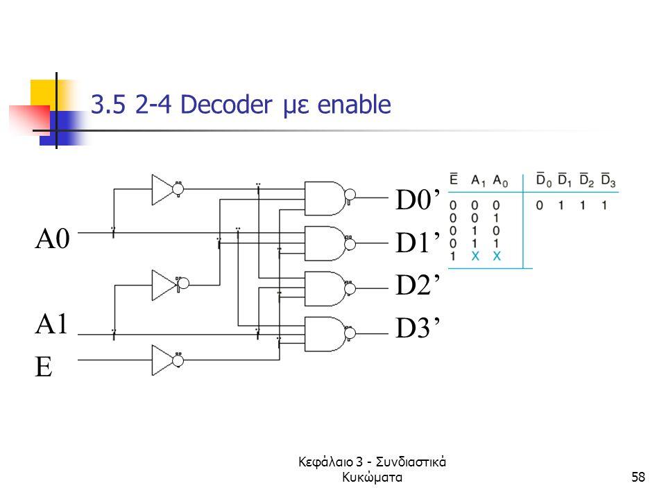 Κεφάλαιο 3 - Συνδιαστικά Κυκώματα58 3.5 2-4 Decoder με enable D0' D1' D2' D3' A0 A1 E