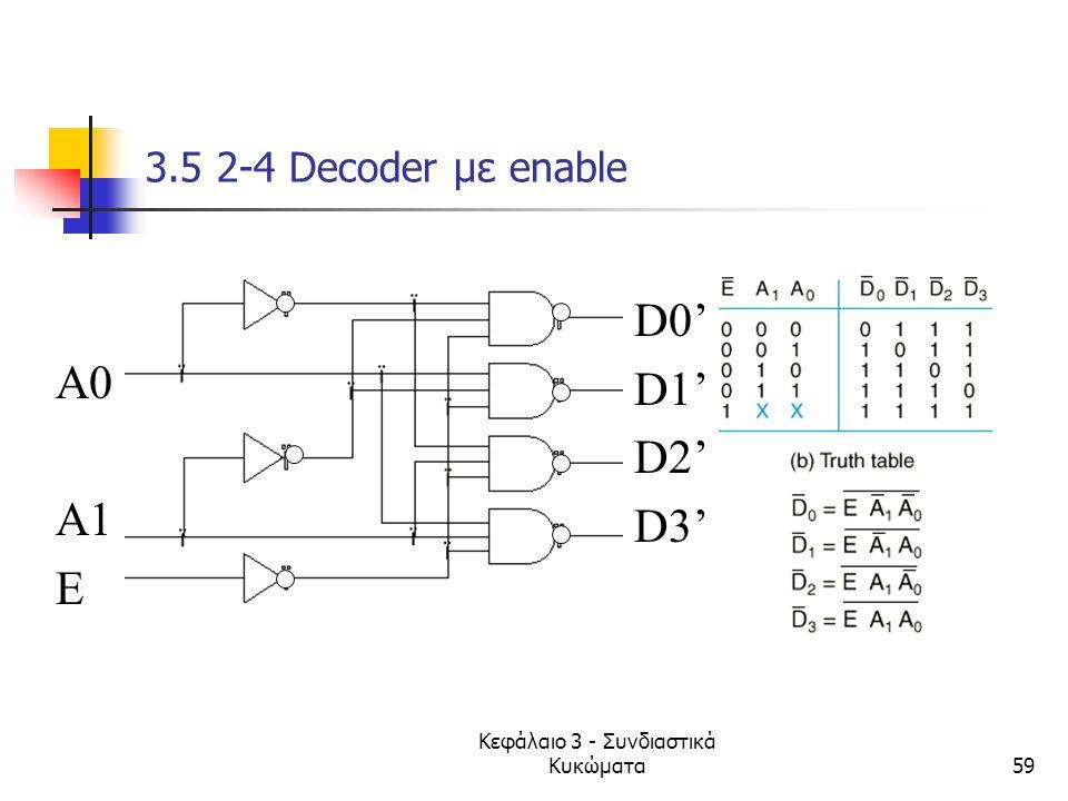 Κεφάλαιο 3 - Συνδιαστικά Κυκώματα59 3.5 2-4 Decoder με enable D0' D1' D2' D3' A0 A1 E