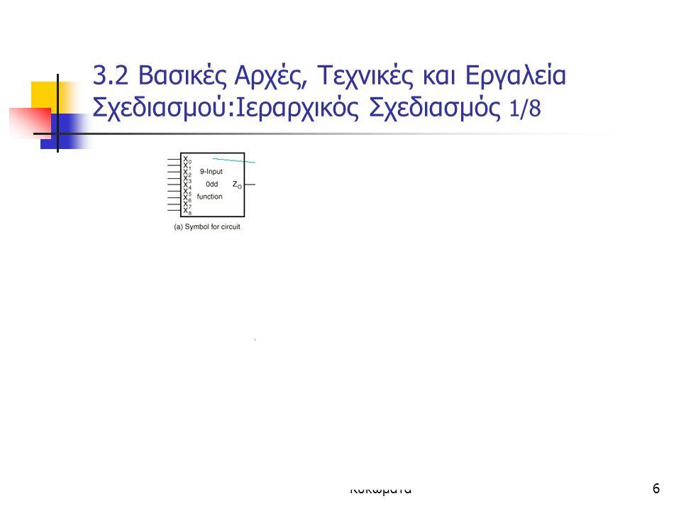 Κεφάλαιο 3 - Συνδιαστικά Κυκώματα6 3.2 Βασικές Αρχές, Τεχνικές και Εργαλεία Σχεδιασμού:Ιεραρχικός Σχεδιασμός 1/8