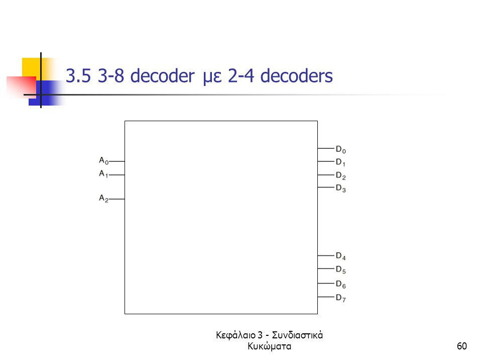 Κεφάλαιο 3 - Συνδιαστικά Κυκώματα60 3.5 3-8 decoder με 2-4 decoders