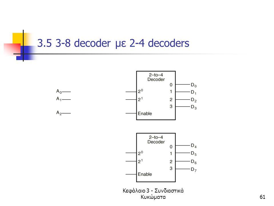 Κεφάλαιο 3 - Συνδιαστικά Κυκώματα61 3.5 3-8 decoder με 2-4 decoders