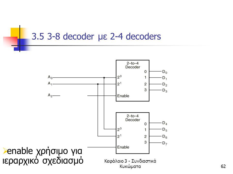 Κεφάλαιο 3 - Συνδιαστικά Κυκώματα62 3.5 3-8 decoder με 2-4 decoders  enable χρήσιμο για ιεραρχικό σχεδιασμό