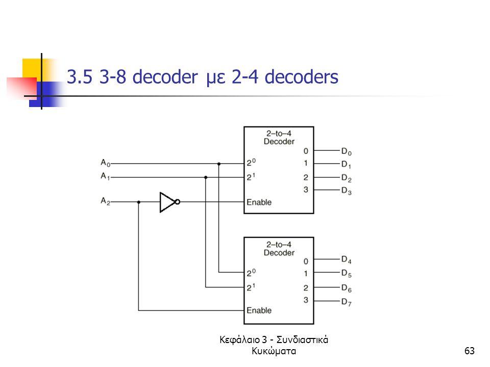 Κεφάλαιο 3 - Συνδιαστικά Κυκώματα63 3.5 3-8 decoder με 2-4 decoders