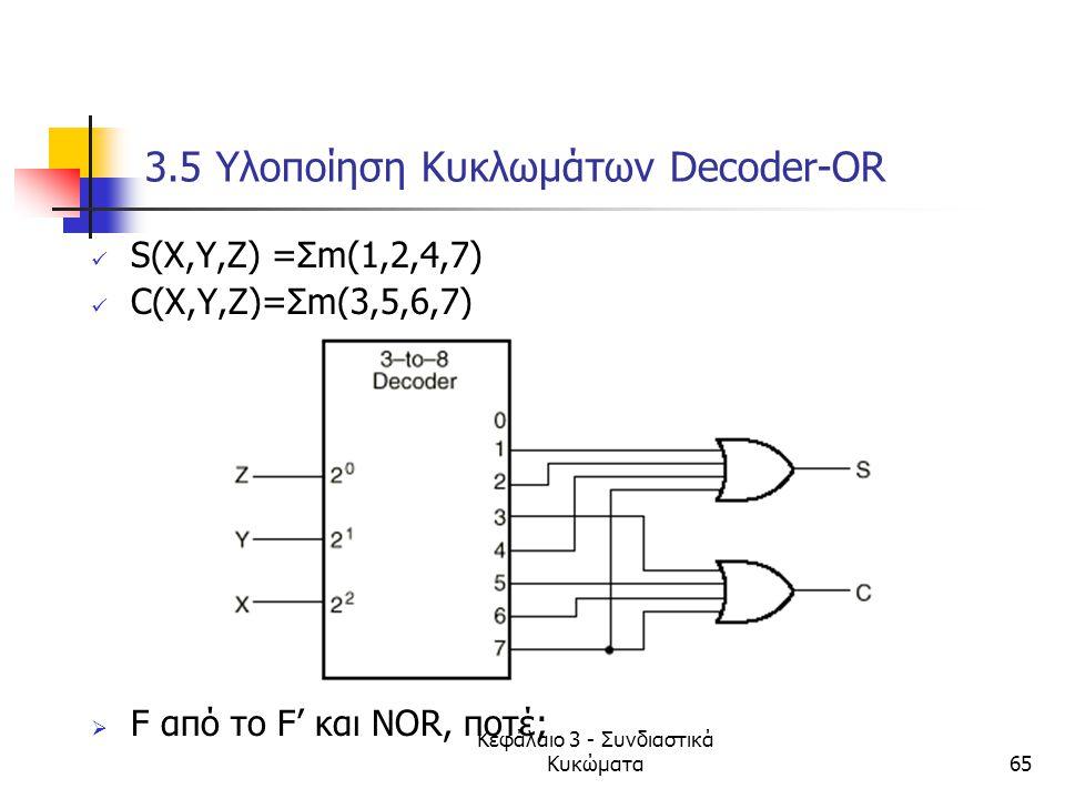 Κεφάλαιο 3 - Συνδιαστικά Κυκώματα65 3.5 Υλοποίηση Κυκλωμάτων Decoder-OR S(X,Y,Z) =Σm(1,2,4,7) C(X,Y,Z)=Σm(3,5,6,7)  F από το F' και ΝΟR, ποτέ;