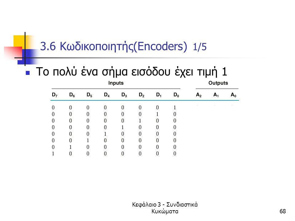 Κεφάλαιο 3 - Συνδιαστικά Κυκώματα68 3.6 Κωδικοποιητής(Encoders) 1/5 Το πολύ ένα σήμα εισόδου έχει τιμή 1