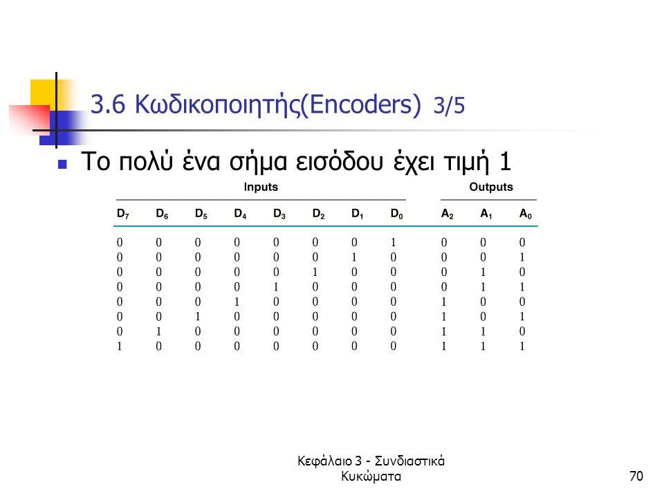 Κεφάλαιο 3 - Συνδιαστικά Κυκώματα70 3.6 Κωδικοποιητής(Encoders) 3/5 Το πολύ ένα σήμα εισόδου έχει τιμή 1