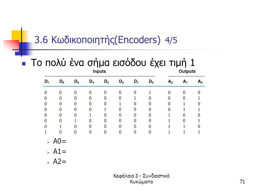 Κεφάλαιο 3 - Συνδιαστικά Κυκώματα71 3.6 Κωδικοποιητής(Encoders) 4/5 Το πολύ ένα σήμα εισόδου έχει τιμή 1  A0=  A1=  A2=