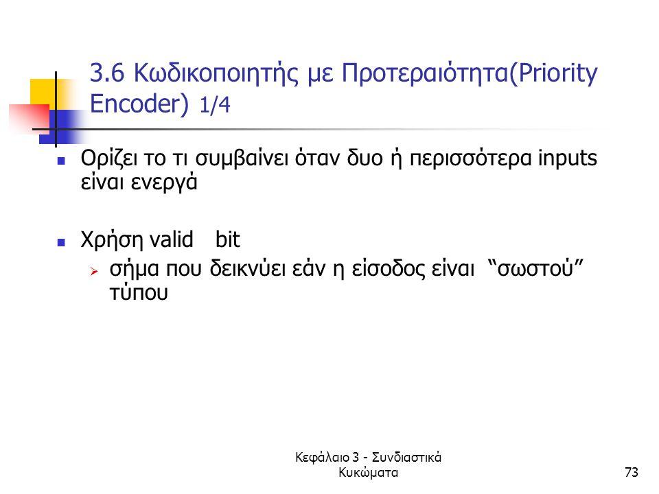 Κεφάλαιο 3 - Συνδιαστικά Κυκώματα73 3.6 Κωδικοποιητής με Προτεραιότητα(Priority Encoder) 1/4 Ορίζει το τι συμβαίνει όταν δυο ή περισσότερα inputs είνα