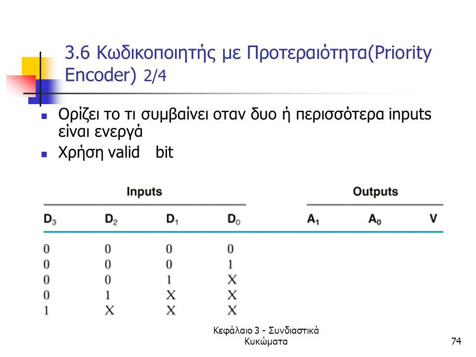 Κεφάλαιο 3 - Συνδιαστικά Κυκώματα74 3.6 Κωδικοποιητής με Προτεραιότητα(Priority Encoder) 2/4 Ορίζει το τι συμβαίνει οταν δυο ή περισσότερα inputs είνα