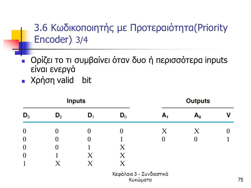 Κεφάλαιο 3 - Συνδιαστικά Κυκώματα75 3.6 Κωδικοποιητής με Προτεραιότητα(Priority Encoder) 3/4 Ορίζει το τι συμβαίνει όταν δυο ή περισσότερα inputs είνα