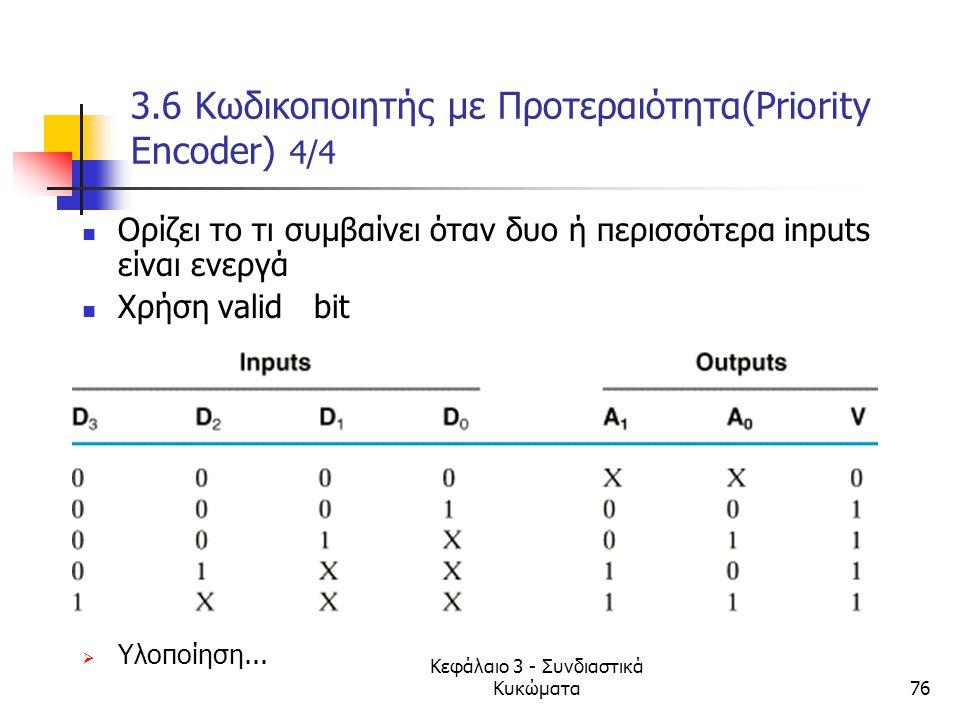 Κεφάλαιο 3 - Συνδιαστικά Κυκώματα76 3.6 Κωδικοποιητής με Προτεραιότητα(Priority Encoder) 4/4 Ορίζει το τι συμβαίνει όταν δυο ή περισσότερα inputs είνα